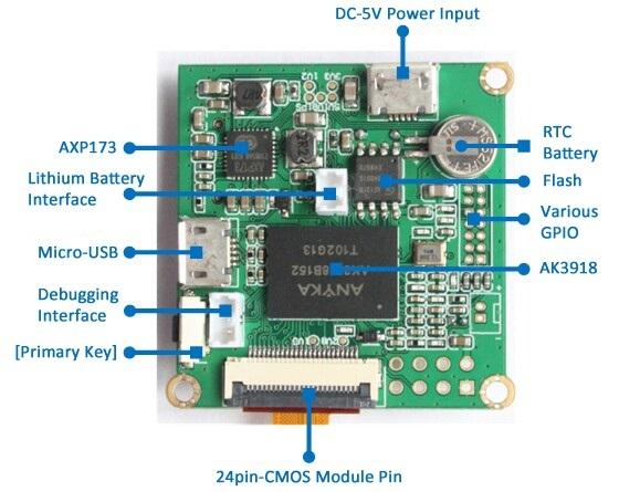 Banana pi BPI-D1 open source IP camera board - Banana Pi BPI