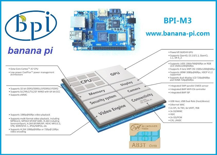 Banana pi BPI-M3 will send free sample for test - Banana Pi BPI-M3 ...