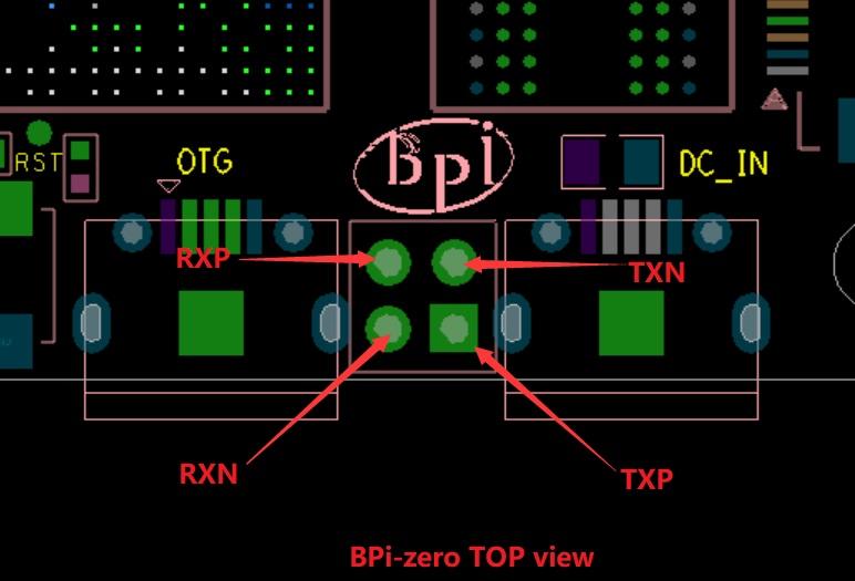Bpi-m2-zero  Default Supports 10  100 Ethernet