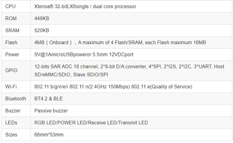 BPI-UNO32 with ESP32 for webduino & arduino - BPI:bit STEAM